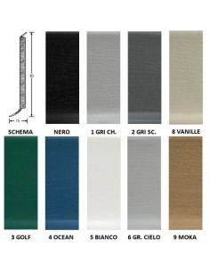 Vendita online profilo zoccolino Vinaflex, battiscopa in PVC - ai prezzi più bassi d'Italia! - eSAEM.it
