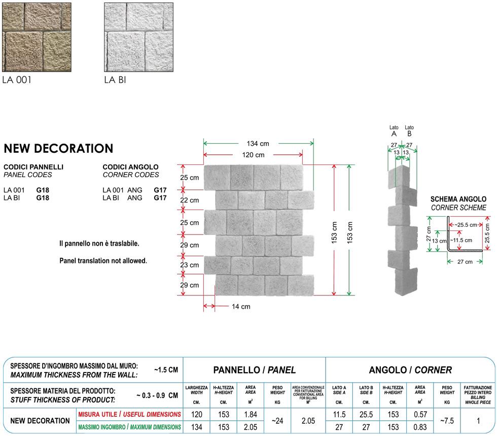 Pannello in pietra ricostruita Lapis Antiquus