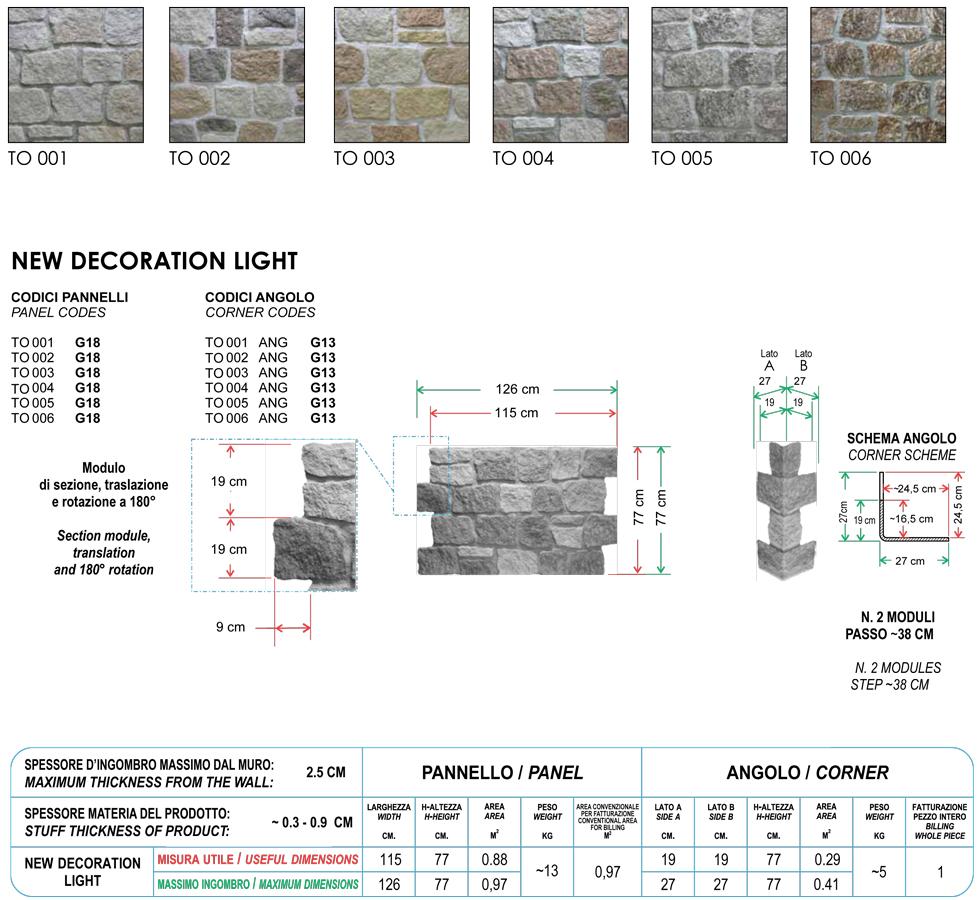 Pannello in pietra ricostruita SCAGLIA