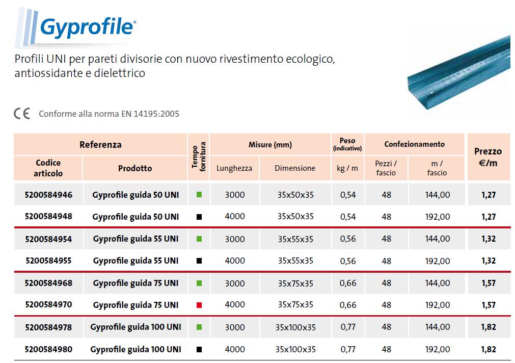 Gyprofile guida 30/28/30 - Gyprofile montante 27/60