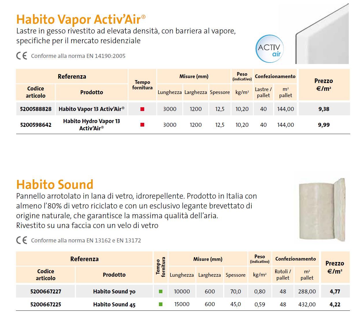 Lastre Habito Vapor activ'air per l'edilizia residenziale