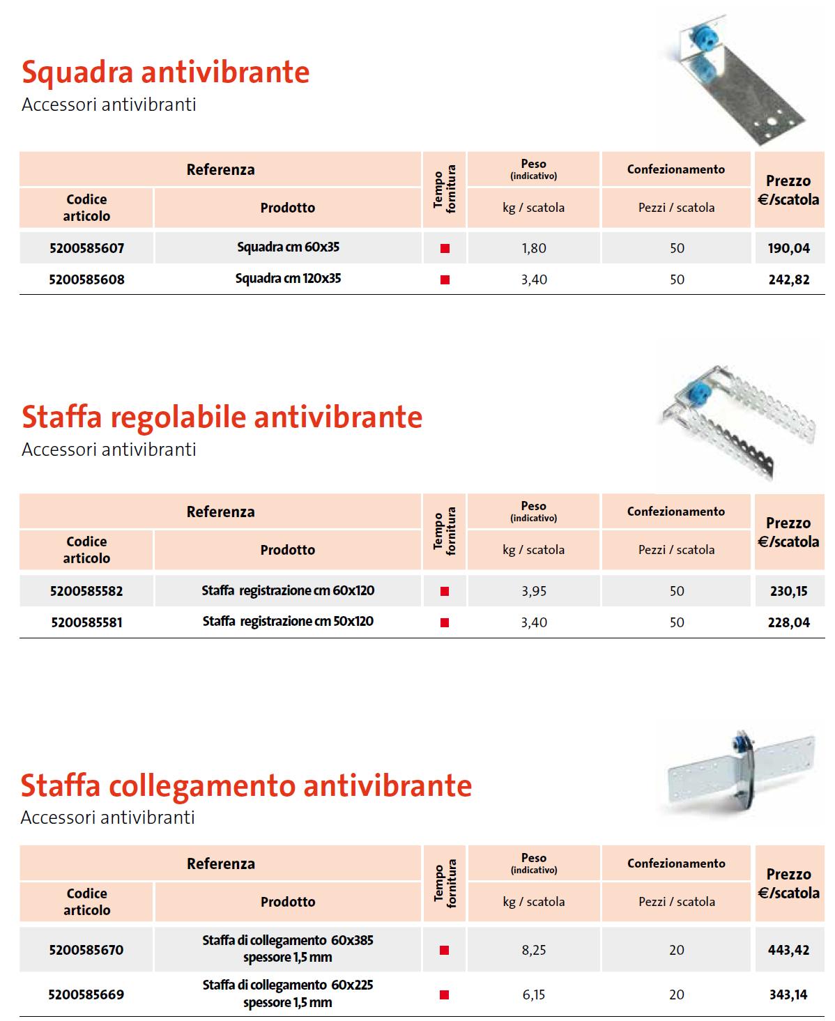 Accessori metallici Metalframe