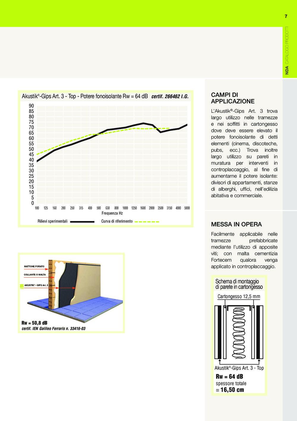 AKUSTIK ® - GIPS ART. 3
